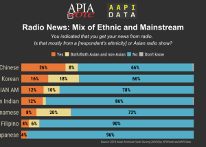 Infographic - 2018 Radio News