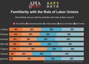 Infographic - 2018 Union Familiar