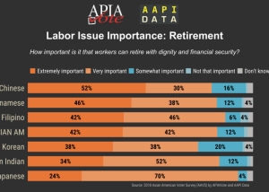 Infographic - 2018 Labor Retirement