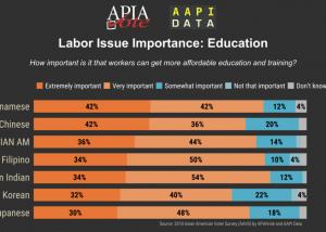 Infographic - 2018 Labor Education