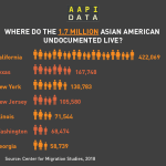 Infographic – Where do AA Undocumented Live? (2018)