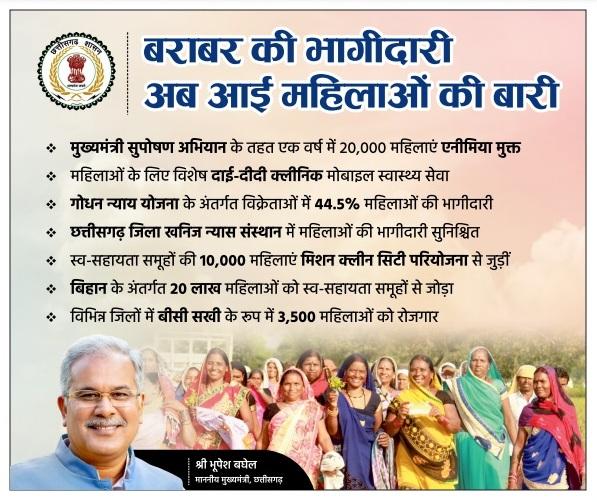 CM Bhupesh Women Empower