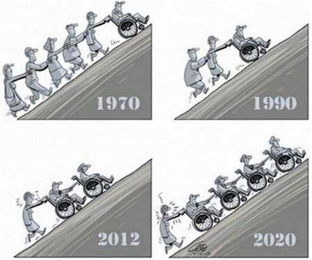 Verzorgingsstaat cartoon