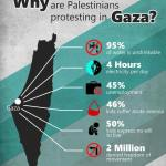 SHOULD WE SEND UN TO GAZA?