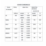 COVID CHRONICLE