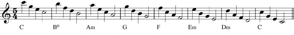 Every Step You Take Chords