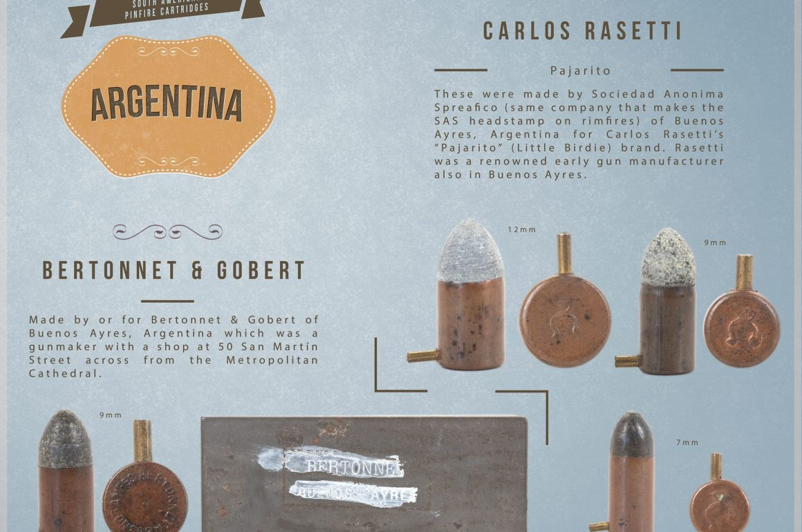 South American Pinfire Cartridges