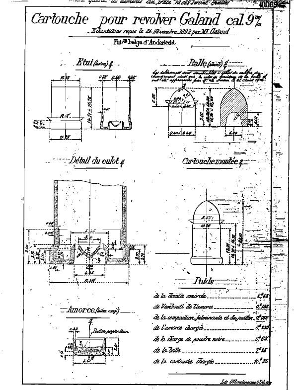 9mm Galand Technical Specifications made by Cartoucherie d'Anderlecht