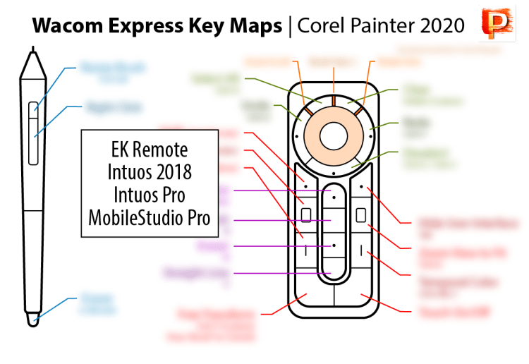 Wacom Express Keys Maps for Painter 2020
