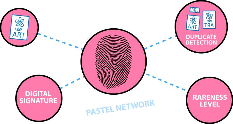 pastel network digital art nft signature