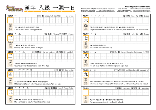 Learning Hanja papers