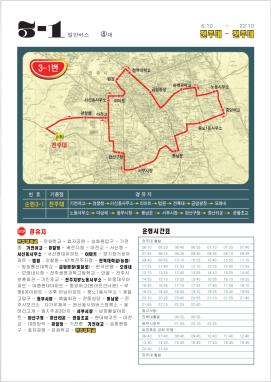 Actual bus route