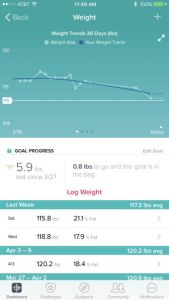 fitbit_weight