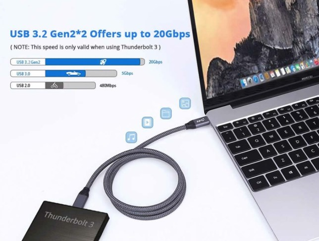 usb-c kabel 4K gen2 snelle data