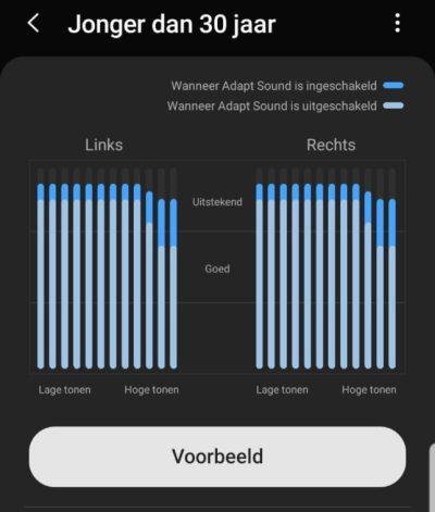 EQ geluidstest