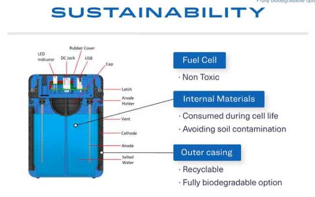 sustainable energy water