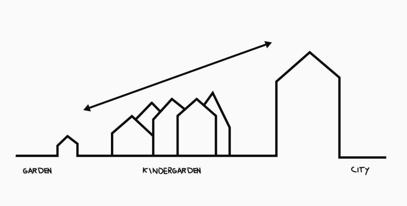 Frederiksvej Kindergarten