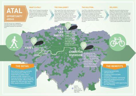 New London Architecture select 10 winning ideas