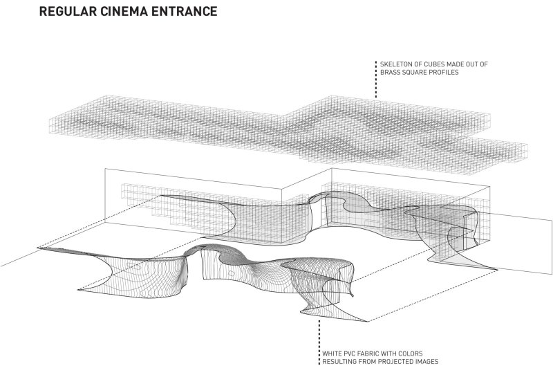 North Cinemas