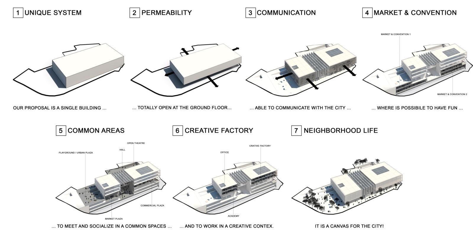 Seoul Animation Center By Tari Architects