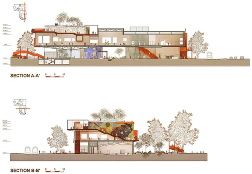 Bauhaus Promenade Museum