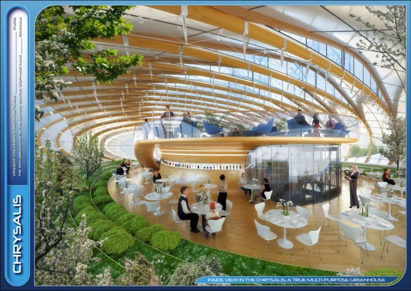 The Botanic Center