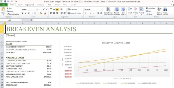 Break even analysis excel