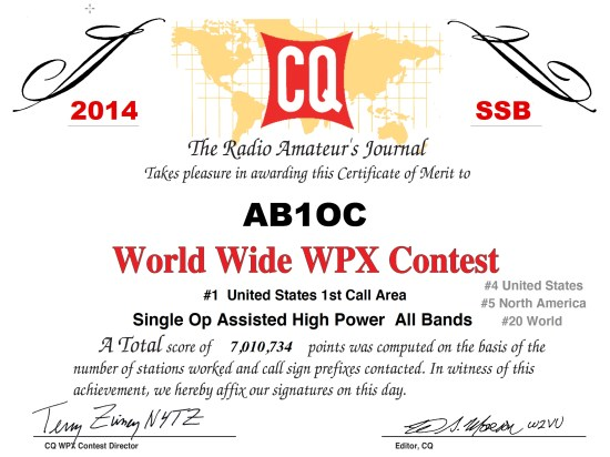 CQ World Wide WPX Contest Certificate