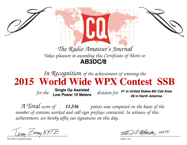 AB3DC 2015 WPX Certificate
