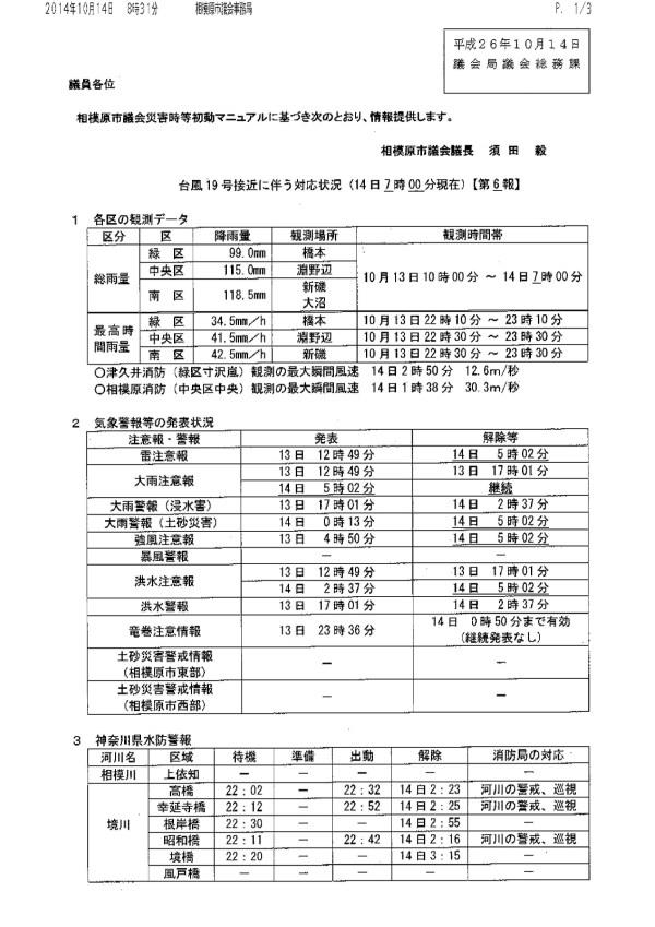台風19号被害状況20141014_-001