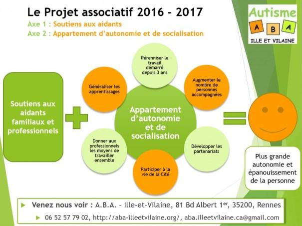 Projets_Associatifs
