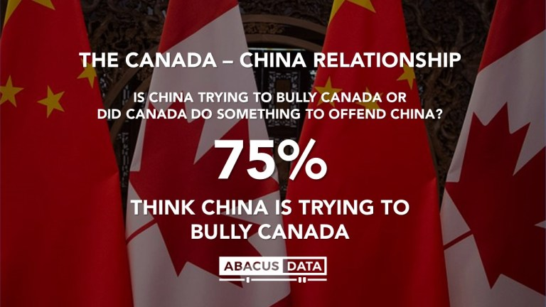 Sour Canada-China Relations: Canadians blame China