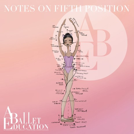Notes on Fifth Position