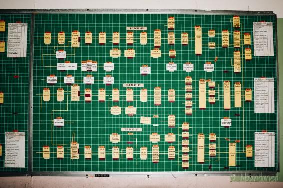 Ammunition Plant Layout