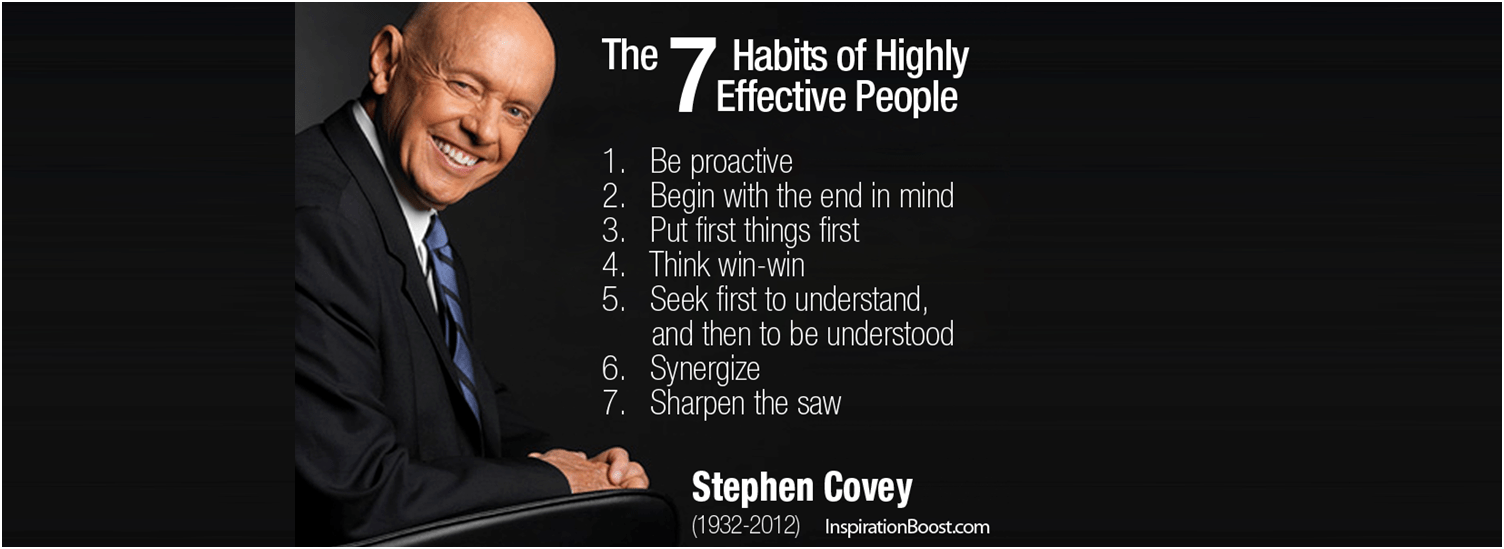 Inteligencia Emocional Stephen Covey