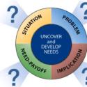 Comunicación Y Venta Consultiva, Los Estilos Sociales Aplicados A La Venta