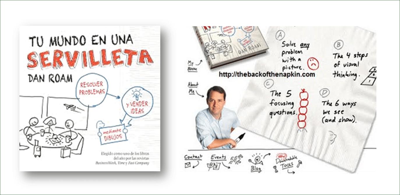 """""""Tu Mundo En Una Servilleta"""". Comunicación Con Dibujos Para Compartir Ideas"""