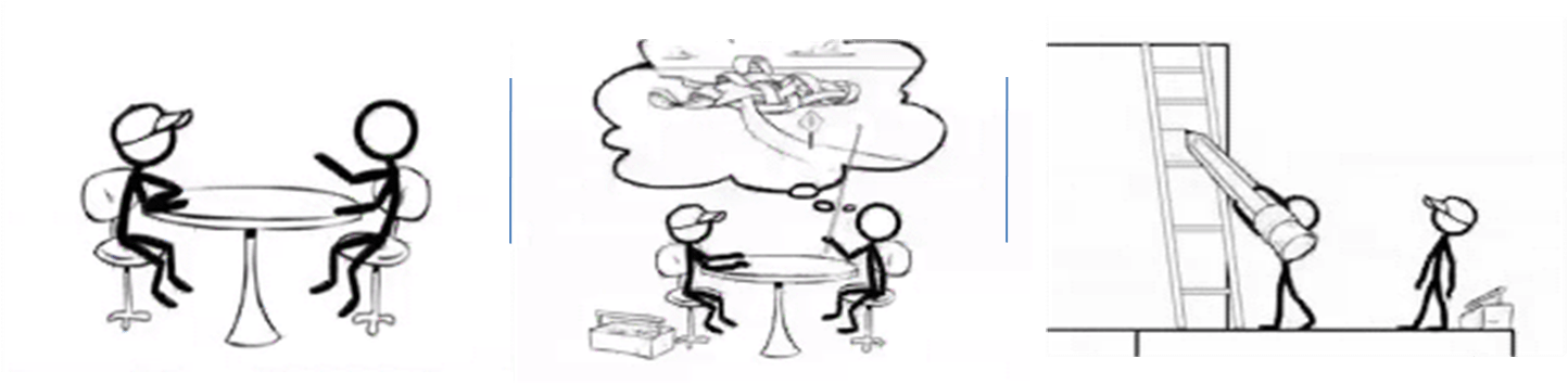 Qué Es El Coaching, En Una Sencilla Tira De Dibujos Animados