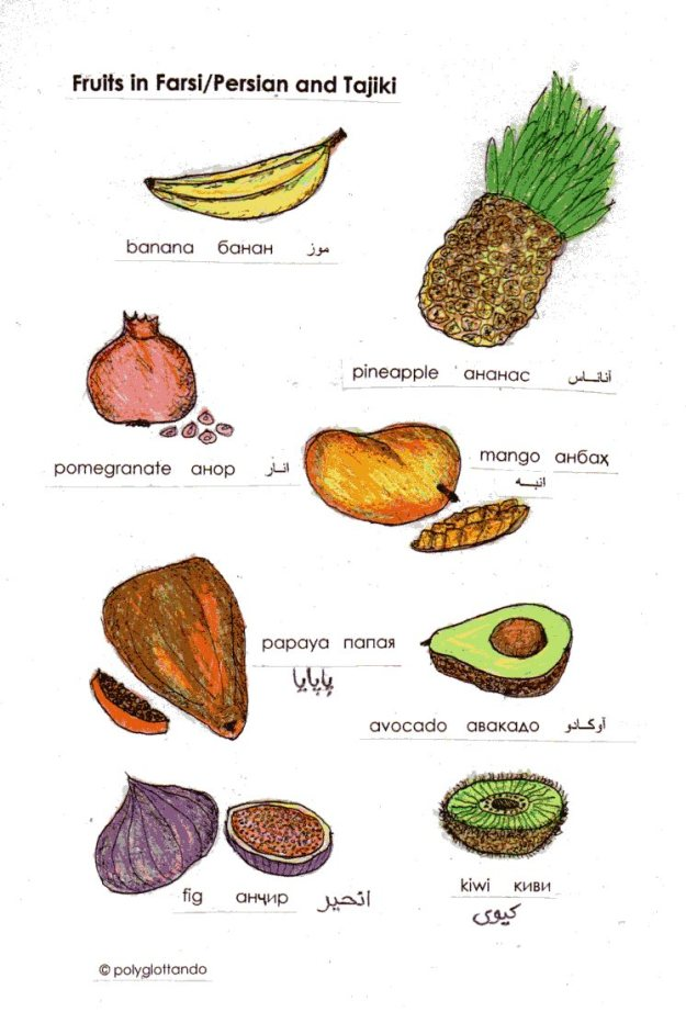 farsi fruits