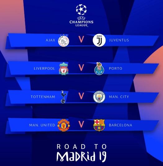 2018/2019 Uefa Champions League Quarter Final Analysis ...