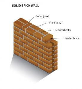 brick design image by son nguyen hoang brick wall brick on types of walls construction id=98865