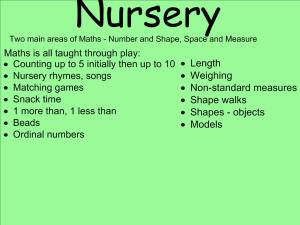Abbots Langley School Maths Sessions for Parents - Nursery, Reception and KS1_2