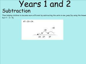 Abbots Langley School Maths Sessions for Parents - Nursery, Reception and KS1_26
