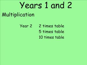 Abbots Langley School Maths Sessions for Parents - Nursery, Reception and KS1_32