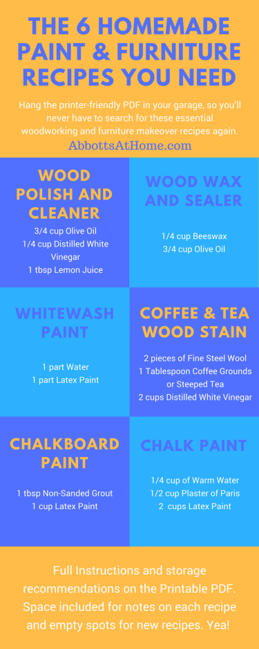 Save these 6 Recipes for woodworking and furniture finishing. Homemade Wood Cleaner and Restorer Recipe, Chalk Paint Recipe with Plaster of Paris, Chalk Board Paint Recipe, Homemade Wood Stains, Homemade Whitewash Recipe, and a Recipe for Beeswax Furniture Polish. Printer-friendly PDF to hang in your garage. Room for your recipes included. #homemade #furniture #recipe #stain #chalk