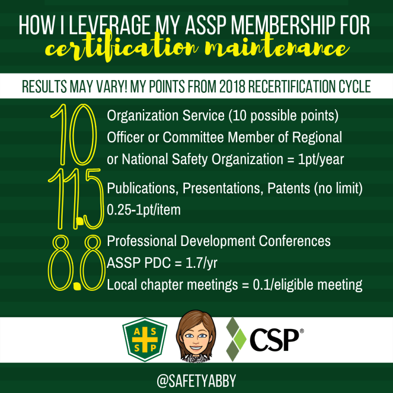 Copy of Leverage your assp membership for.png