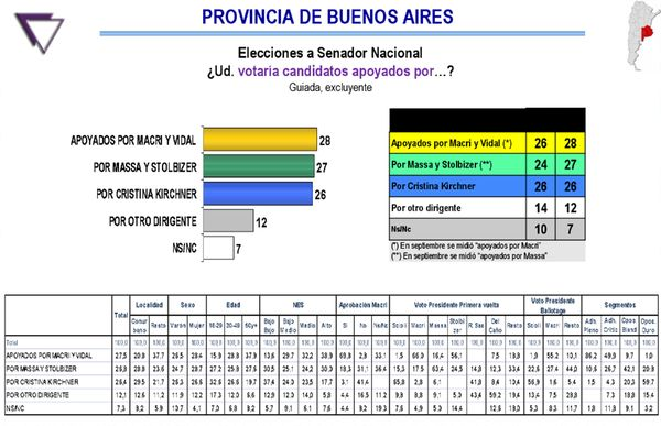 cuadro-elecciones-SF-24