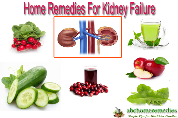 Home Remedies For Kidney Failure