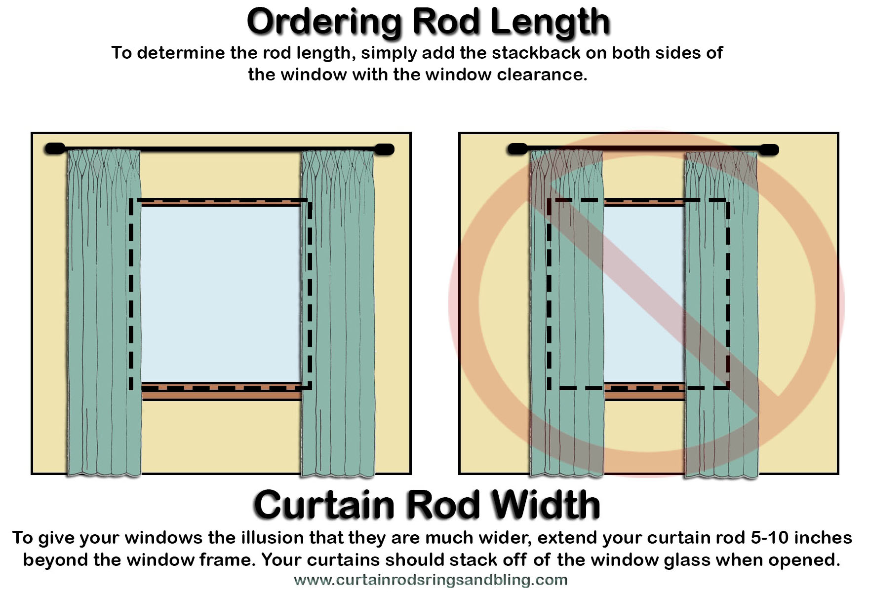 Measuring Curtain Rod Width Order Length