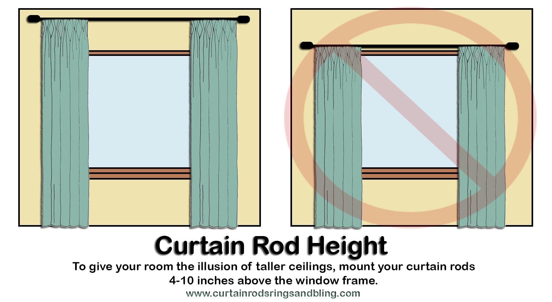 mount curtain rods height abda abda